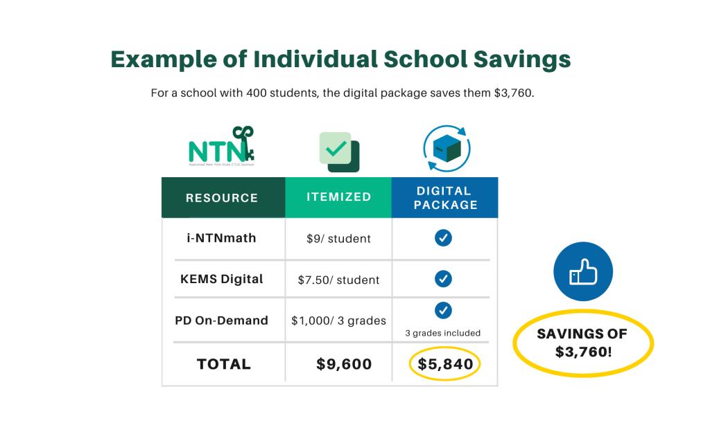 School Savings