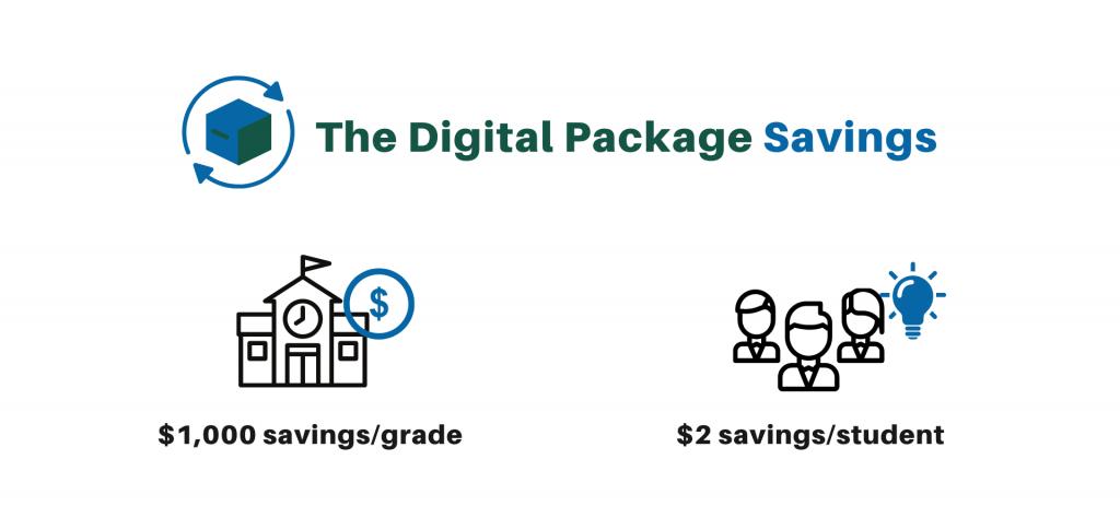 Digital Package Savings